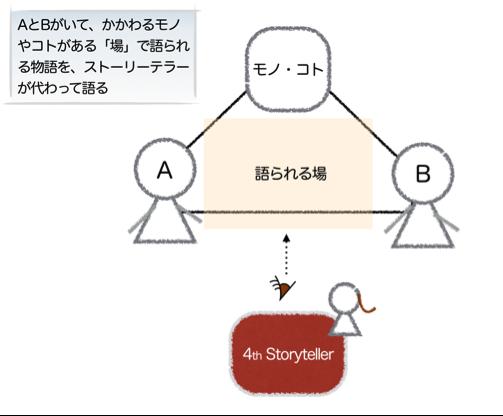 GP_image